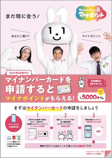 マイナポイントキャンペーン ポスター①
